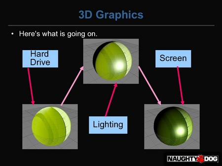 Linear-Space Lighting (i e  Gamma) – Filmic Worlds